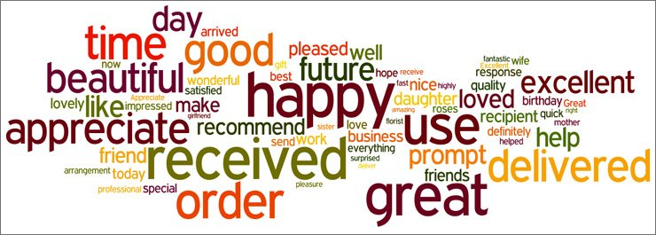 What our customers say about us?